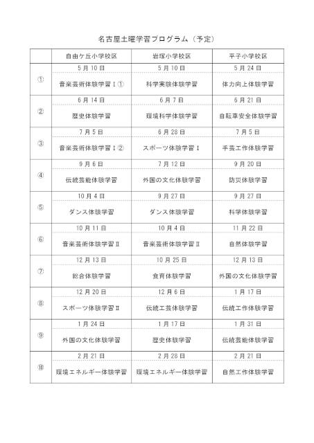 名古屋土曜学習プログラム(予定)